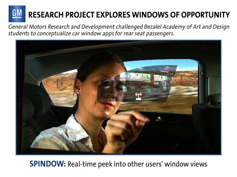 Windows of Opportunity (WOO) Project
