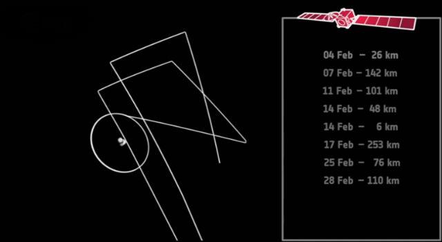 Аппарат совершил несколько облётов кометы на разной высоте (иллюстрация ESA).