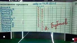 Бубнов поставил футболистам сборной России