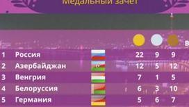Европейские игры в Баку. Россия уходит в отрыв
