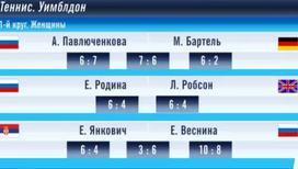 Уимблдон. Четыре россиянки пробились в следующий круг